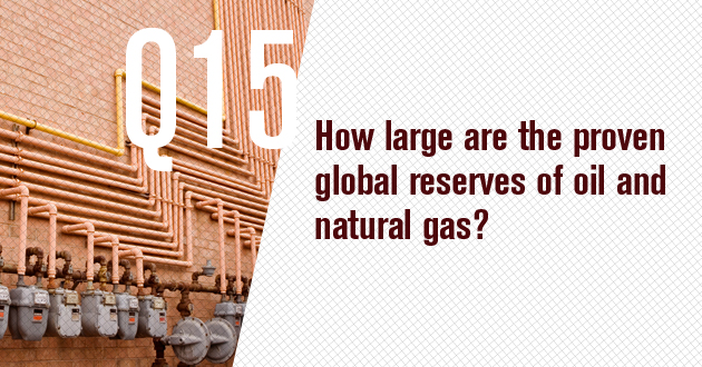 How large are the proven global reserves of oil and natural gas?