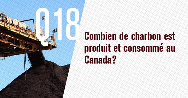 Combien de charbon est produit et consomme au Canada?