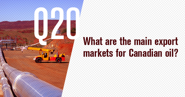 What are the main export markets for Canadian oil?