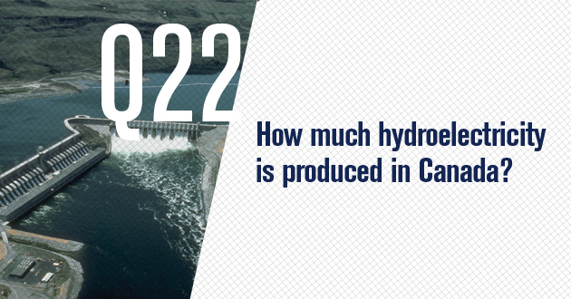 How much hydroelectricity is produced in Canada?