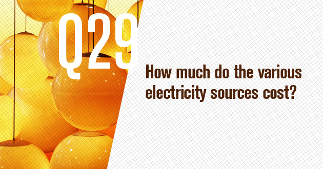 How much do the various electricity sources cost?