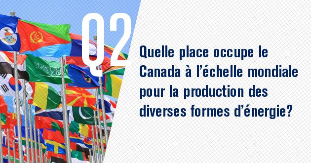 Quelle place occupe le Canada à l'échelle mondiale pour la production des diverses formes d'énergie?