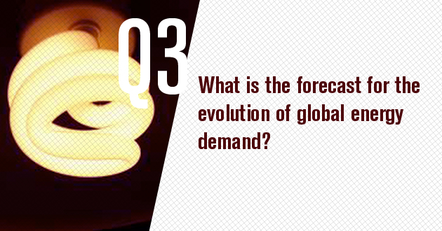 What is the forecast for the evolution of global energy demand?