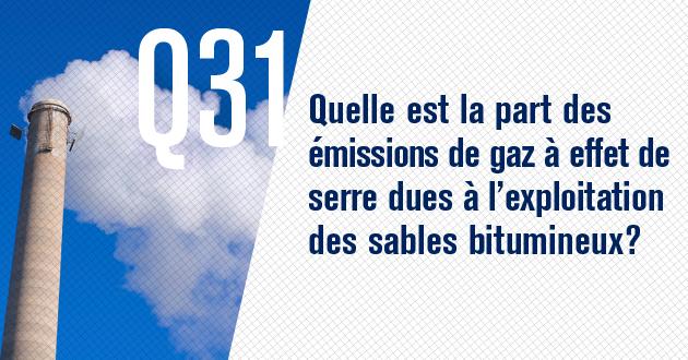 Quelle est la part des emissions de gaz a effet de serre dues a l'exploitation des sables bitumineux?