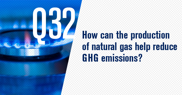 How can the production of natural gas help reduce GHG emissions?
