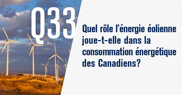 Quel rôle l'énergie éolienne joue-t-elle dans la consommation énergétique des Canadiens?