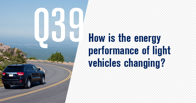 How is the energy performance of light vehicles changing?