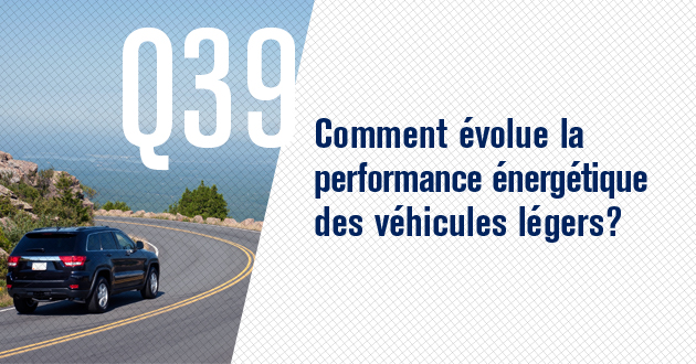 Comment evolue la performance energetique des vehicules legers?