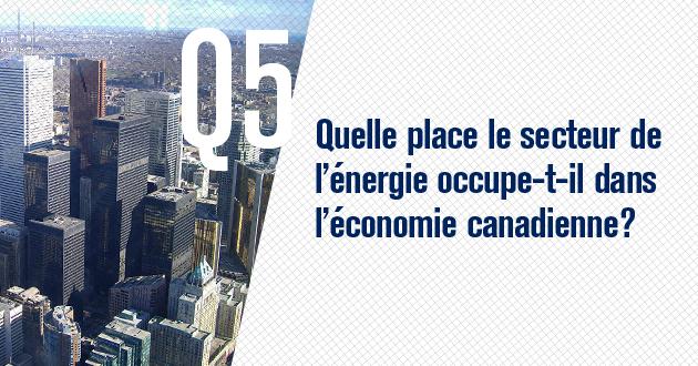 Quelle place le secteur de l'energie occupe-t-il dans l'economie canadienne?