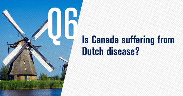 Is Canada suffering from Dutch disease?