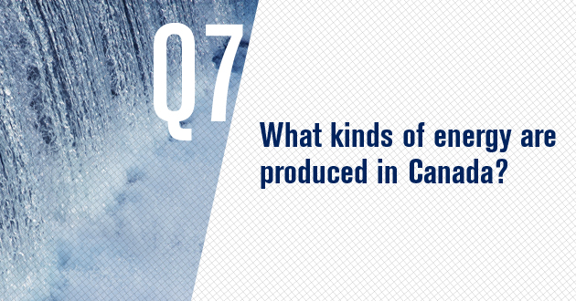 What kinds of energy are produced in Canada?