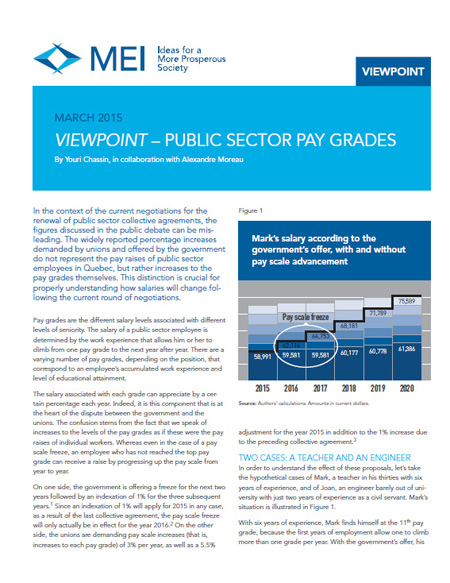 Viewpoint – Public Sector Pay Grades