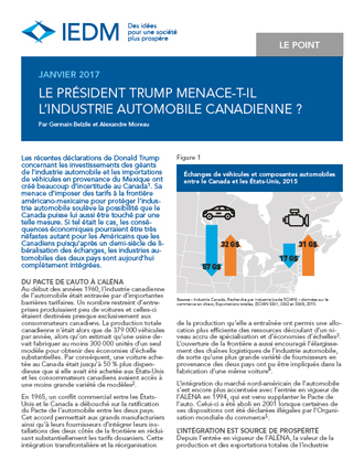 Le Point – Le président Trump menace-t-il l'industrie automobile canadienne?