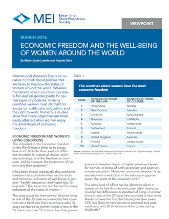 Viewpoint – Economic Freedom and the Well-Being of Women around the World