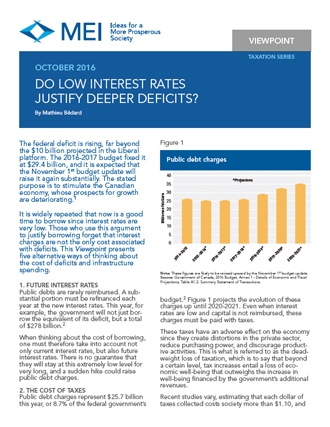 Viewpoint – Do Low Interest Rates Justify Deeper Deficits?