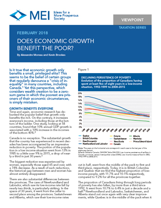 Does Economic Growth Benefit the Poor?