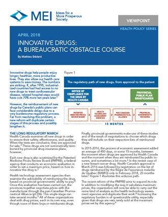 Innovative Drugs: A Bureaucratic Obstacle Course