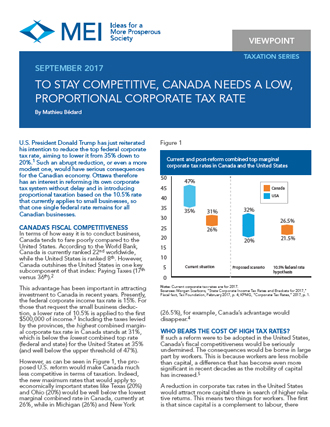 Viewpoint – To Stay Competitive, Canada Needs a Low, Proportional Corporate Tax Rate