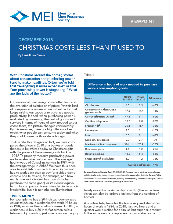 Christmas Costs Less Than It Used To